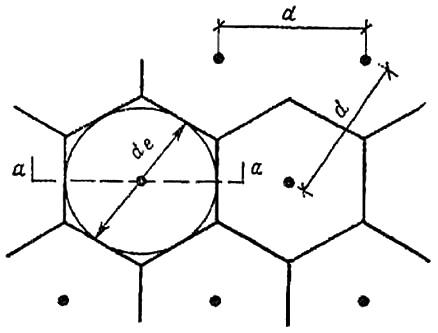 Размещение вертикальных дрен