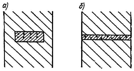 Размещение железобетонных поясов и армированных швов в стенах здания