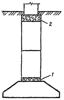 Размещение железобетонных поясов в подвальной части зданий