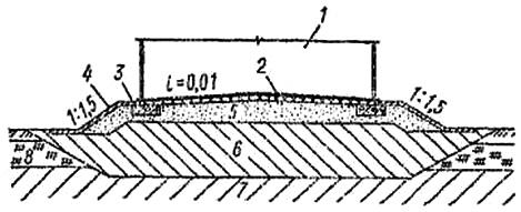 Резервуар на подушке