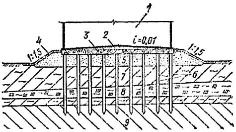 Резервуар на свайном фундаменте
