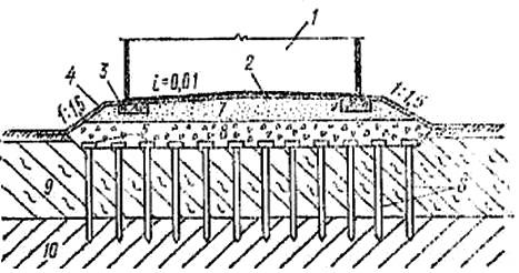 Резервуар на свайном фундаменте с промежуточной подушкой