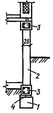 Наклоняющийся фундамент под внутренней поперечной стеной