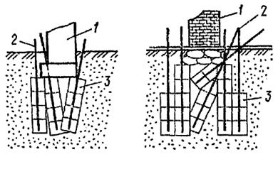 Технологические схемы химического закрепления грунтов под фундаментами существующих зданий