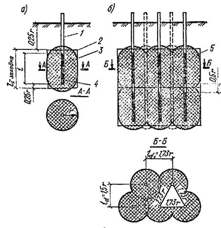 Расчетная схема инъекционного химического закрепления грунтов