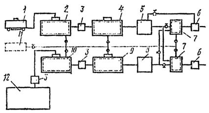 Технологическая схема приготовления гелеобразующей смеси при однорастворной силикатизации и смолизации грунтов