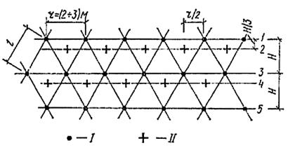 Схема разбивки точек виброуплотнения и глубинного рыхления при уплотнении песчаных грунтов с предварительным рыхлением