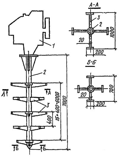 Виброустановка ВУУП-6
