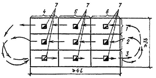 Схема опытного участка для уплотнения грунтов укаткой