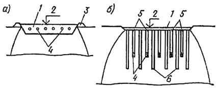 Схемы уплотнения грунтов
