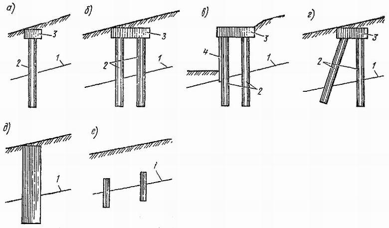 Свайные и столбчатые удерживающие конструкции