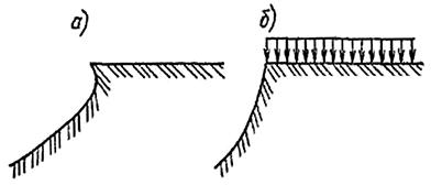 Предельные очертания контуров откосов