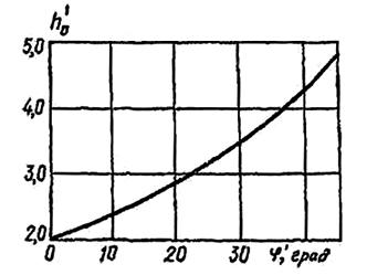 Определение вспомогательной величины h'0