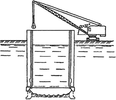 Схема опускания колодца с выемкой грунта из-под воды