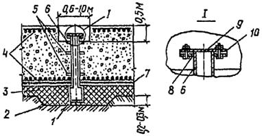 Откачивание воды из приямков в основании колодца