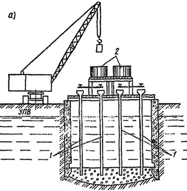Подводное бетонирование подушки колодца методом восходящего раствора