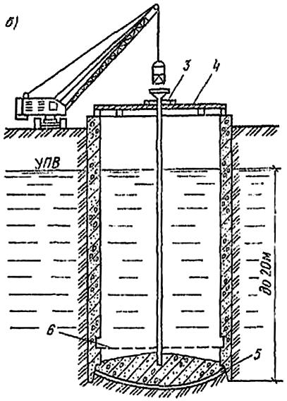 Подводное бетонирование подушки колодца методом вертикально перемещающейся трубы