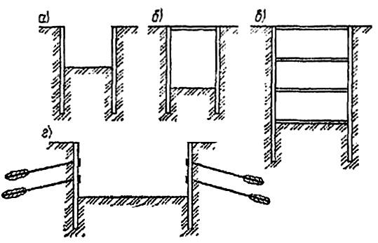 Схемы сооружений с параллельными стенами