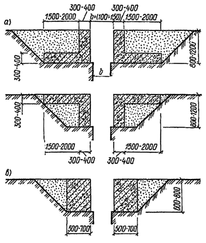 Схемы конструкций форшахты монолитной и сборной
