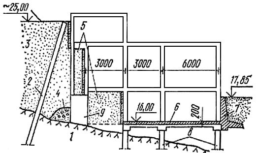 Усиление подземной части здания, возведенного на оползневом склоне