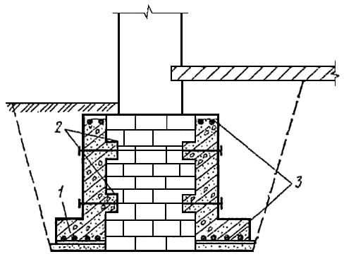 Увеличение площади подошвы кирпичного или бетонного фундамента
