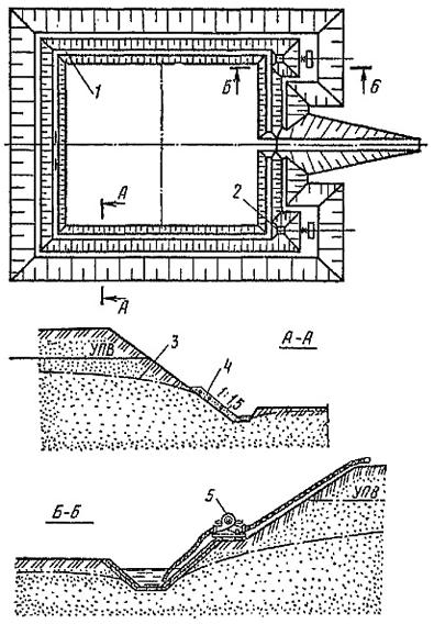 Схема открытого водоотлива