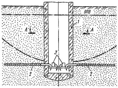 Лучевой водозабор