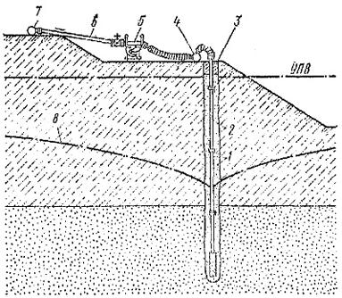 Иглофильтровая установка типа ЛИУ