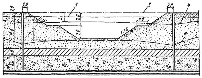Определение водопритока в котлован влбизи устья реки
