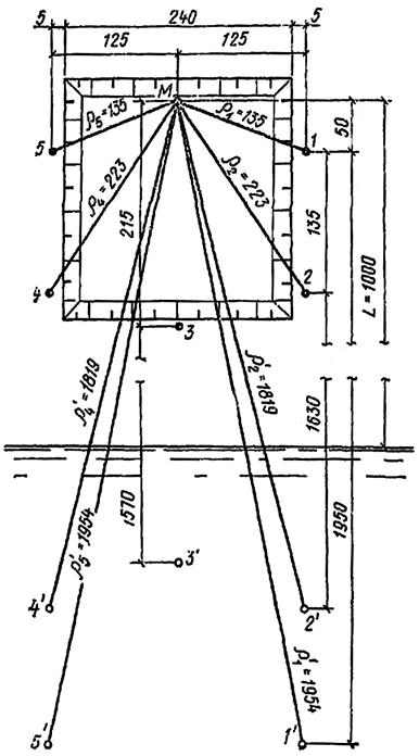 Схема определения производительности водопонизительных скважин для водопонижения в котловане