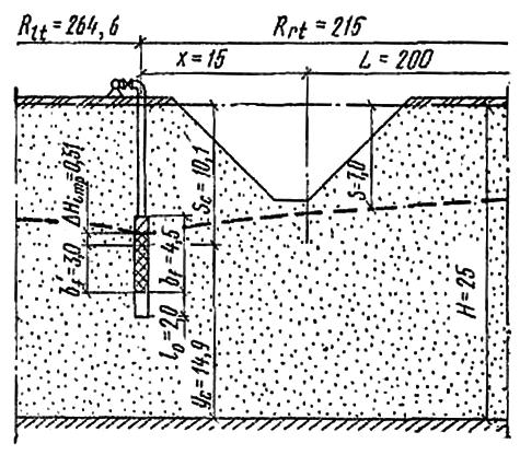 Схема линейной скважинной системы для длинной траншеи