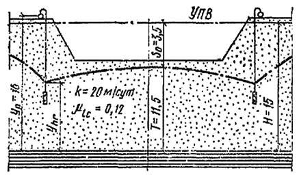 Схема для расчета числа установок ЛИУ-6, шаг иглофильтров и глубину их погружения при осушении котлована