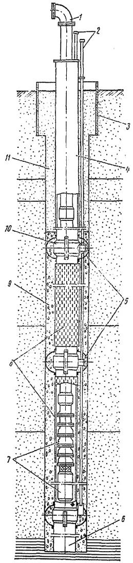 Открытая водопонизительная скважина