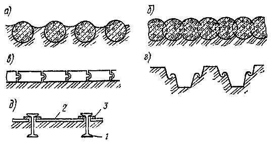 Ограждающие конструкции стен котлована