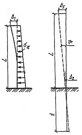 Определение деформаций безанкерной стенки