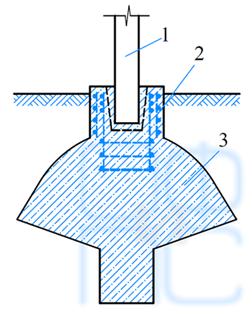 Буробетонный фундамент