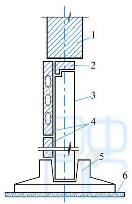 Столбчатый фундамент под стену