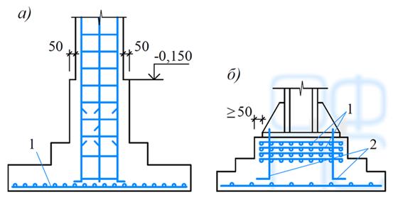 Соединение колонн с фундаментом
