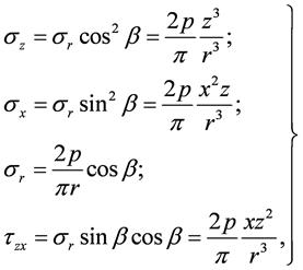 Составляющие напряжений при линейной нагрузке