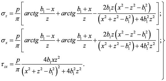 Составляющие напряжений при нагрузке равномерно распределенной пополосе