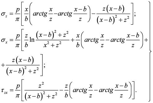 Составляющие напряжений при нагрузке, распределенной по полосе по закону треугольника