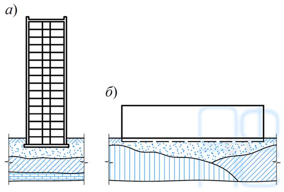 Рисунок к примеру 5.1