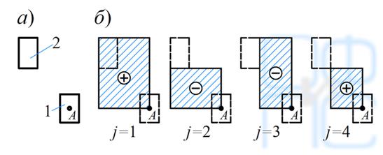 Определение методом угловых точек дополнительных вертикальных напряжений