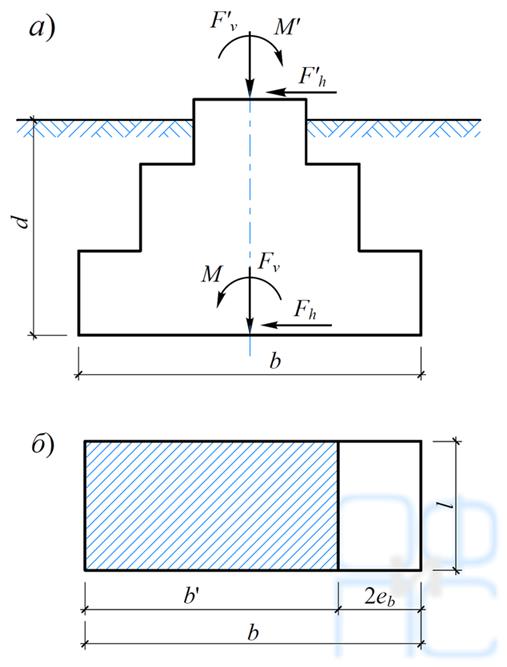 определение несущей способности основания прямоугольного фундамента