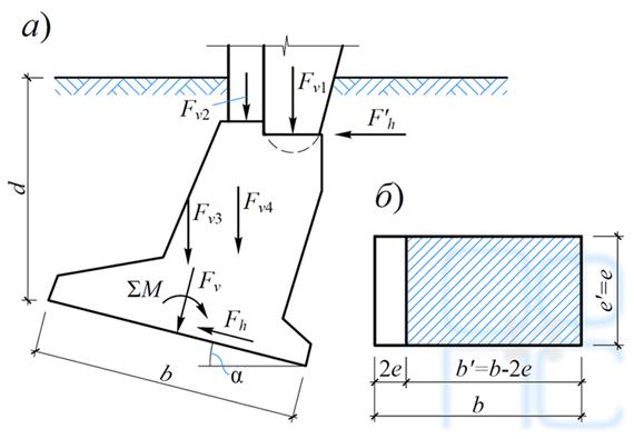 Определение несущей способности основания фундамента с наклонной подошвой