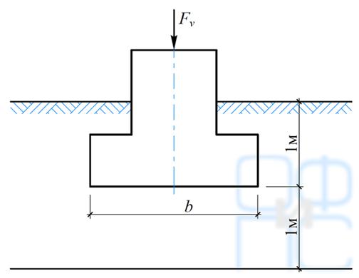 Расчет несущей способности двухслойного основания ленточного фундамента