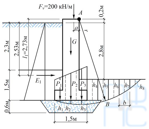 Оценка несущей способности основания методом круглоцилиндрических поверхностей скольжения