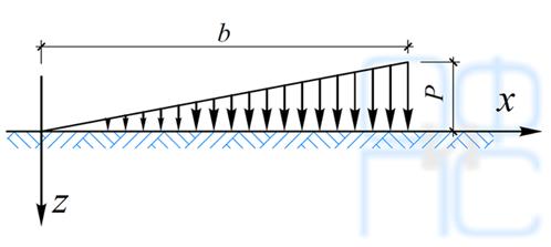 Определение напряжений в основании при действии на его поверхности полосовой нагрузки, распределенной по закону треугольника