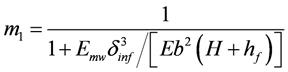 Коэффициент, учитывающий поворот ленточного фундамента