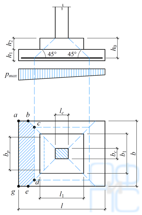 Схема образования пирамиды продавливания при внецентренной нагрузке